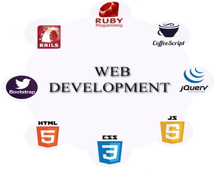 Web Development company in Pathankot